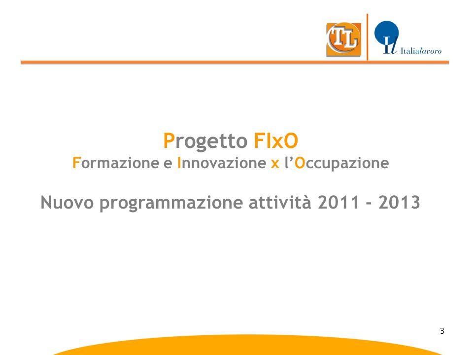 Formazione e Innovazione x l'Occupazione
