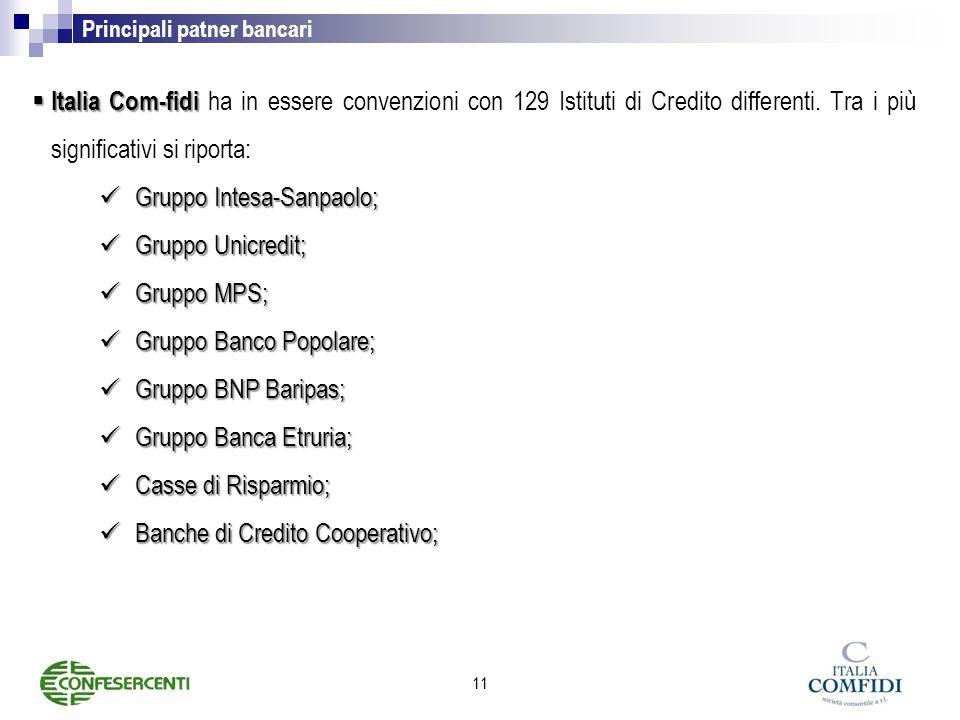 Gruppo Intesa-Sanpaolo; Gruppo Unicredit; Gruppo MPS;