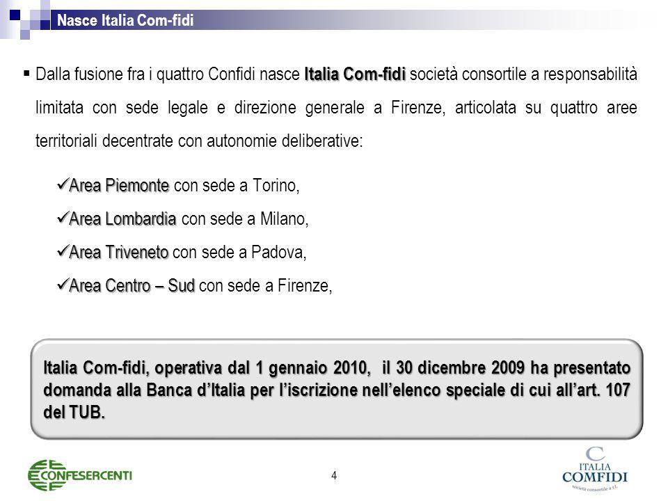 Area Piemonte con sede a Torino, Area Lombardia con sede a Milano,