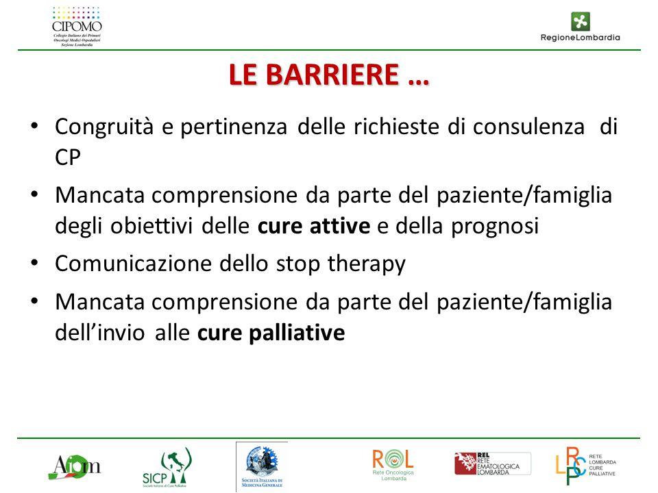 LE BARRIERE … Congruità e pertinenza delle richieste di consulenza di CP.