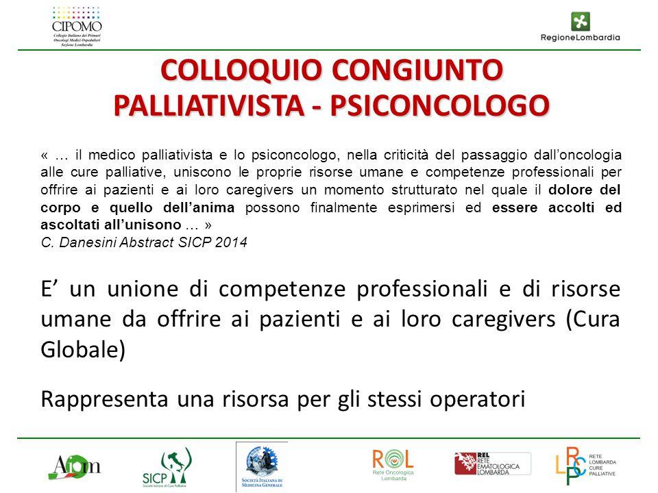 COLLOQUIO CONGIUNTO PALLIATIVISTA - PSICONCOLOGO