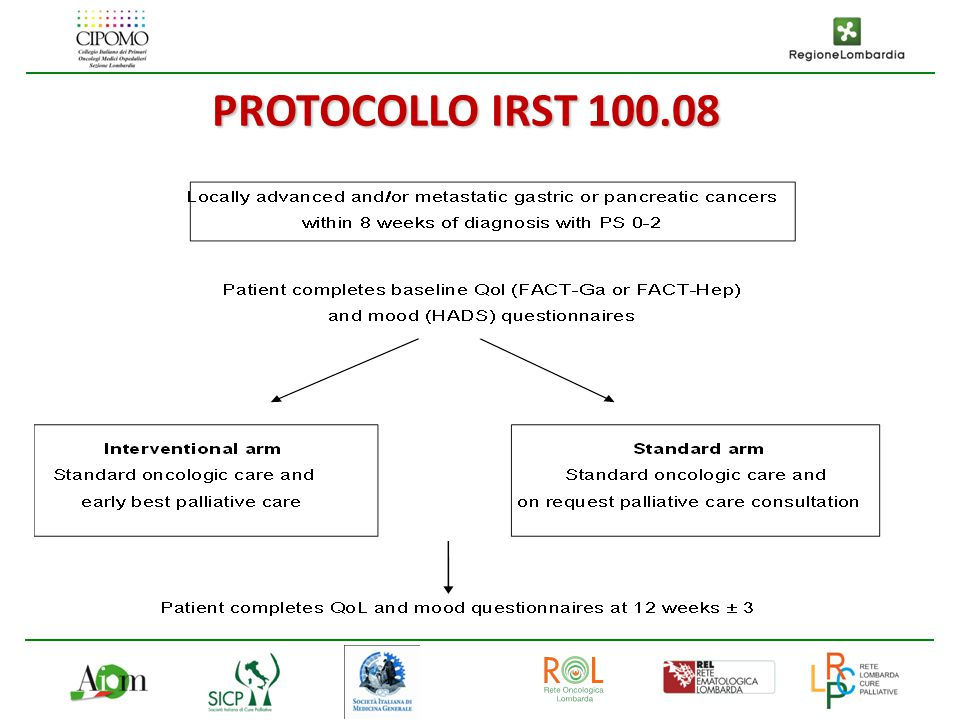 PROTOCOLLO IRST 100.08 8 8
