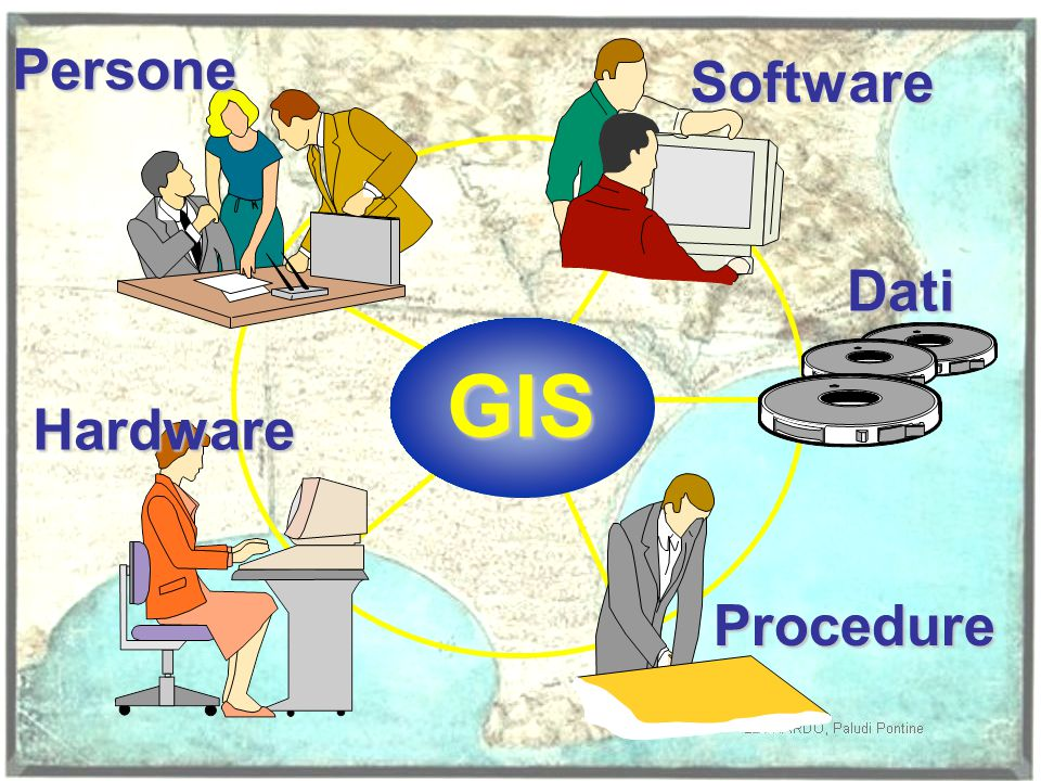 Persone Software Dati GIS Hardware Procedure