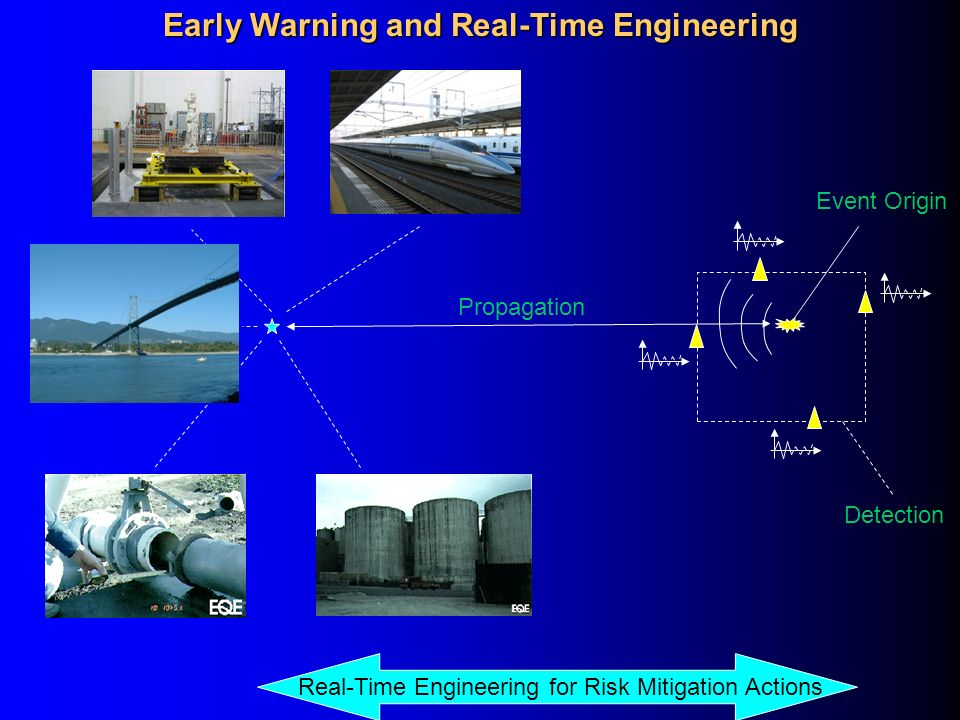 Early Warning and Real-Time Engineering