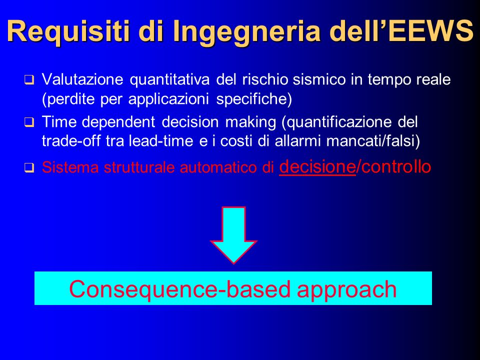 Requisiti di Ingegneria dell'EEWS