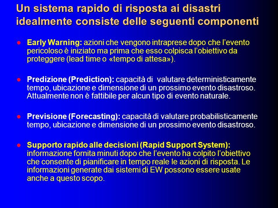 Un sistema rapido di risposta ai disastri idealmente consiste delle seguenti componenti