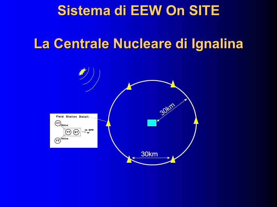 La Centrale Nucleare di Ignalina