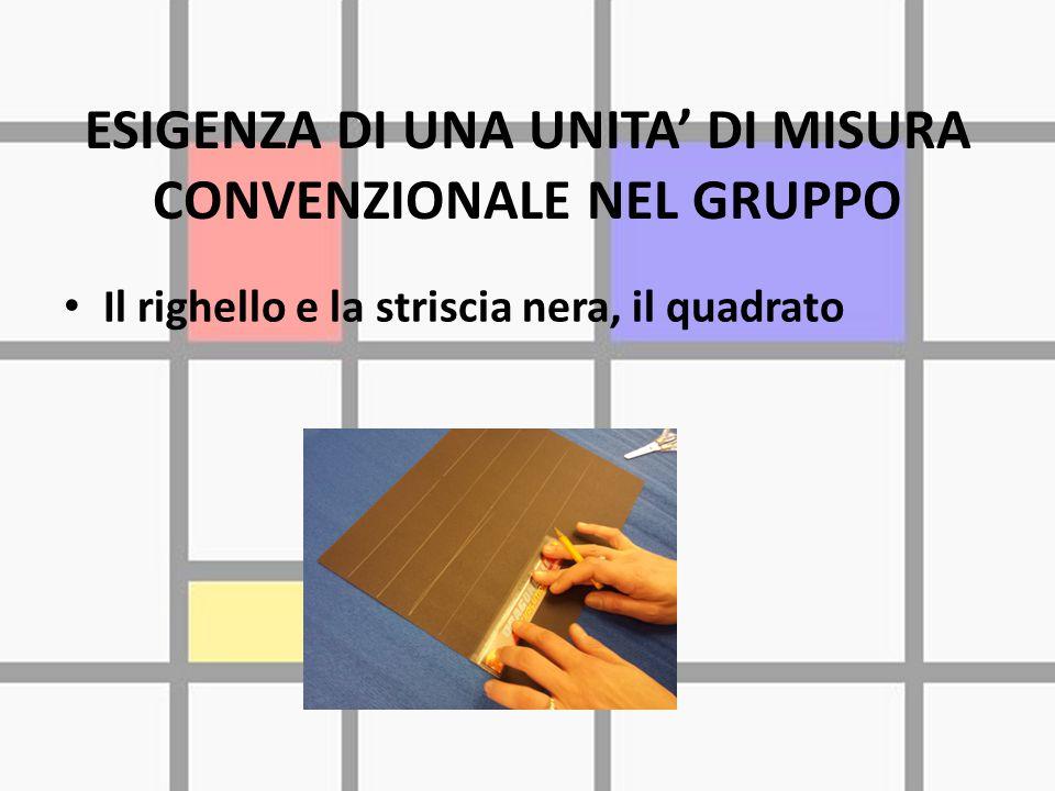 ESIGENZA DI UNA UNITA' DI MISURA CONVENZIONALE NEL GRUPPO