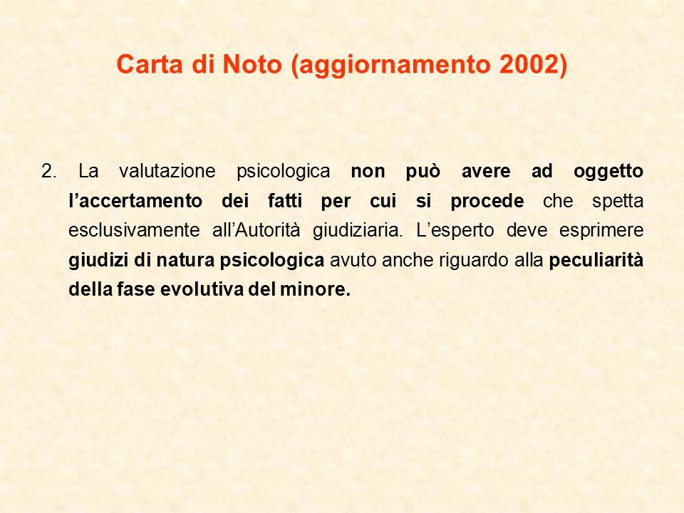 Carta di Noto (aggiornamento 2002)