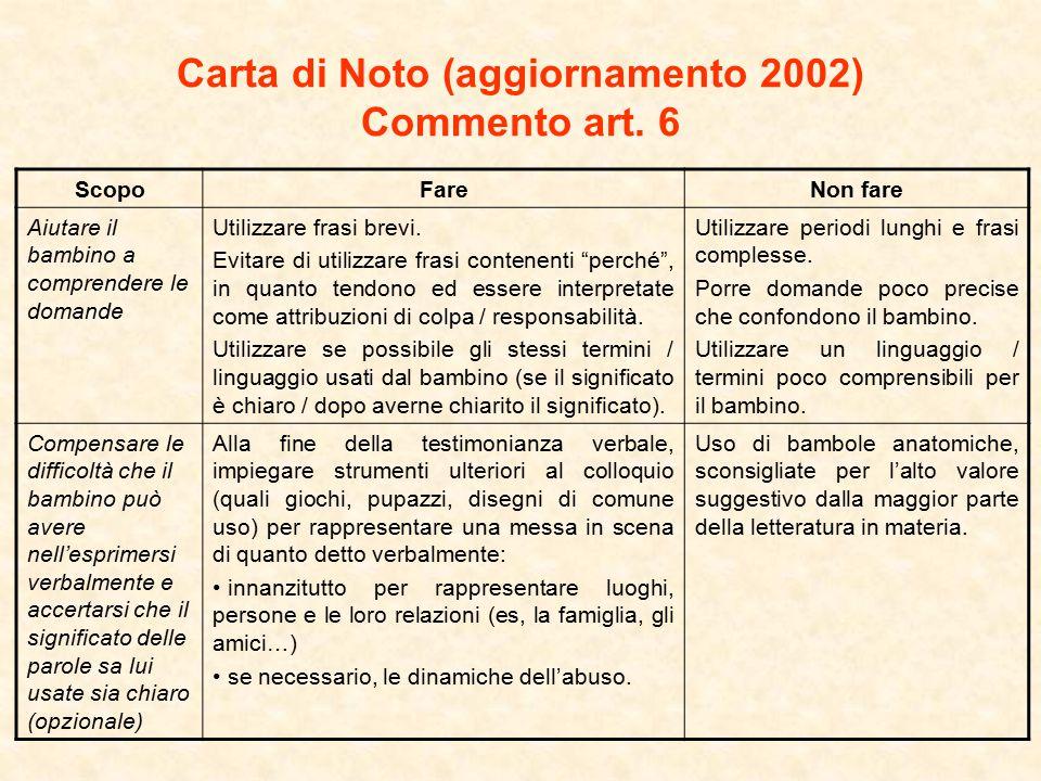 Carta di Noto (aggiornamento 2002) Commento art. 6