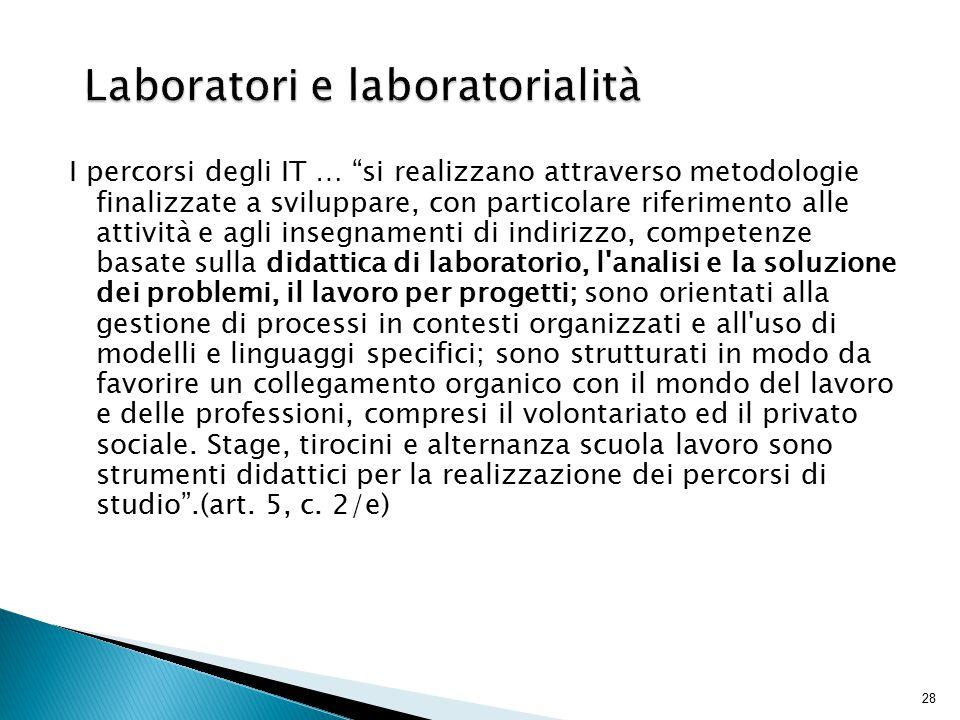 Laboratori e laboratorialità