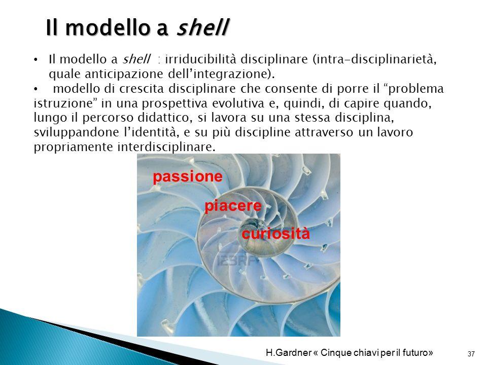 Il modello a shell passione piacere curiosità