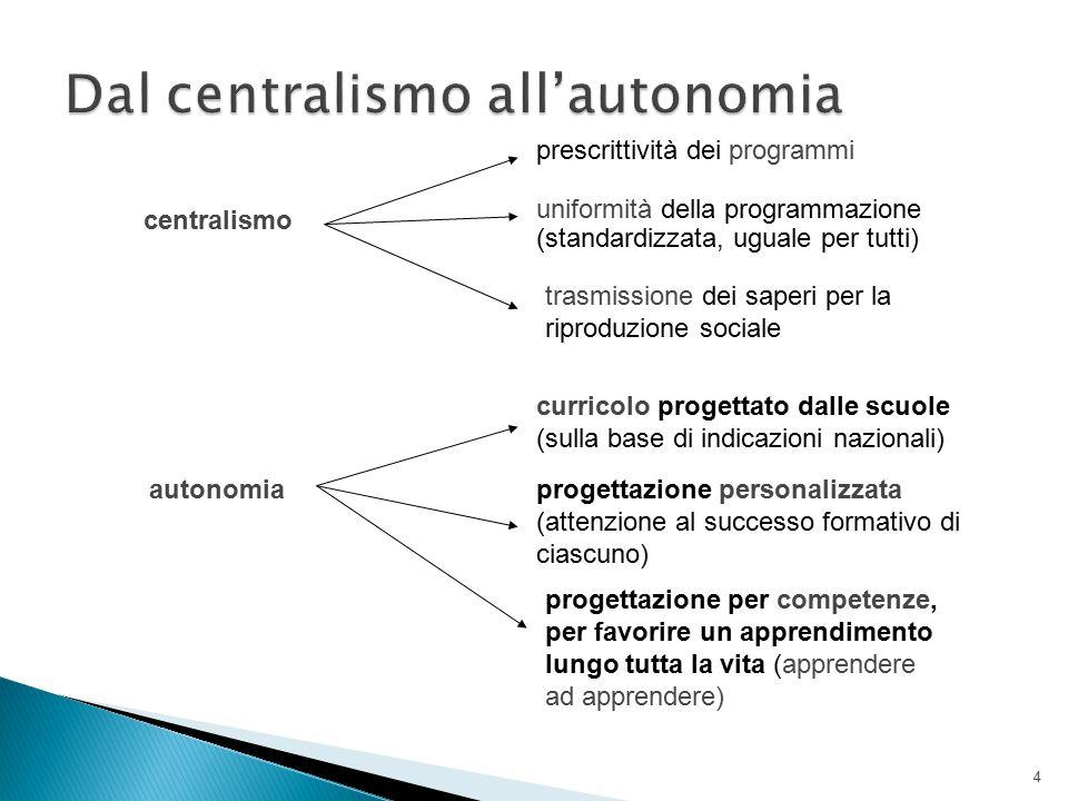 Dal centralismo all'autonomia