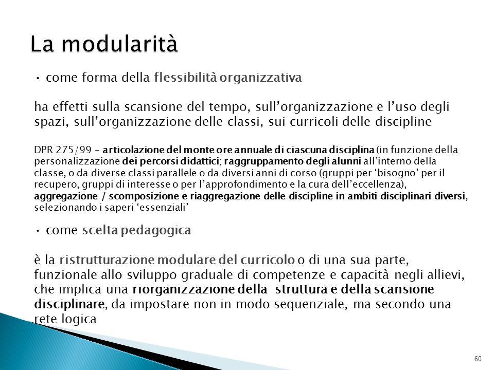 La modularità
