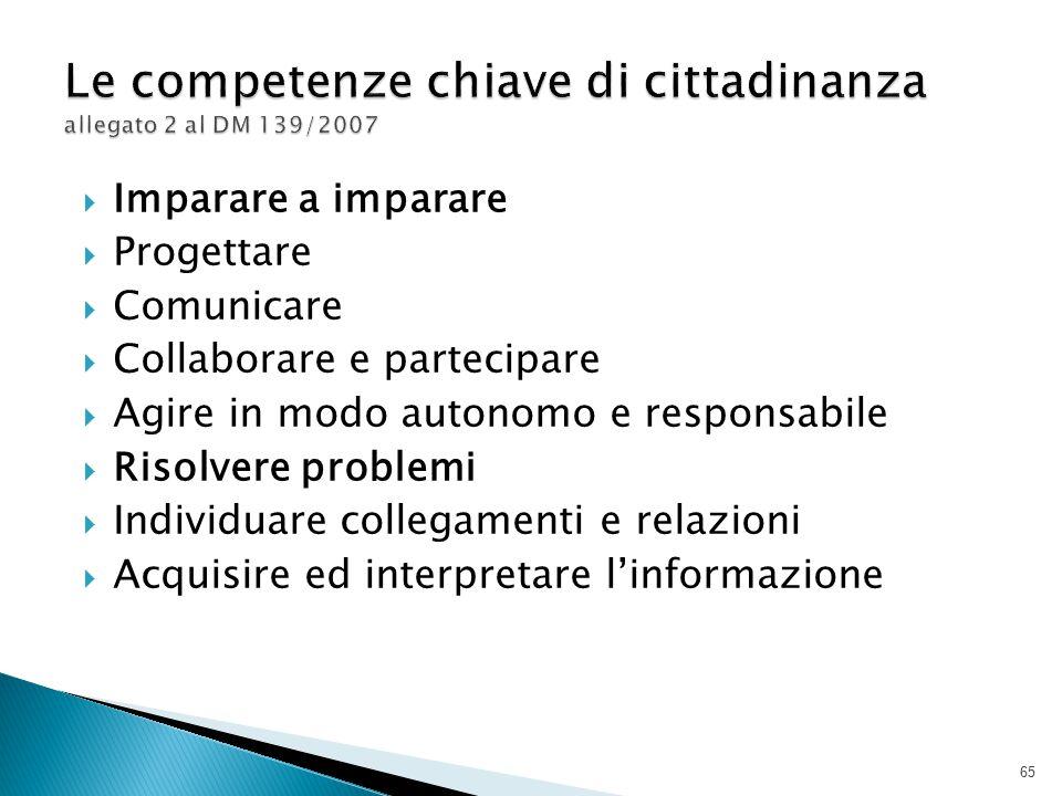Le competenze chiave di cittadinanza allegato 2 al DM 139/2007