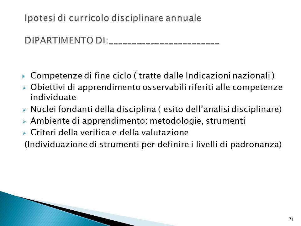 Ipotesi di curricolo disciplinare annuale DIPARTIMENTO DI:________________________