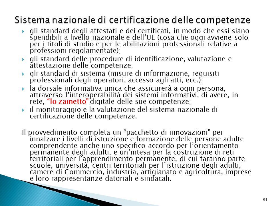 Sistema nazionale di certificazione delle competenze