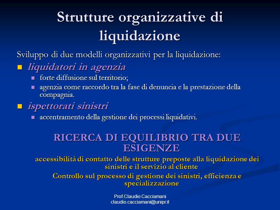 Strutture organizzative di liquidazione