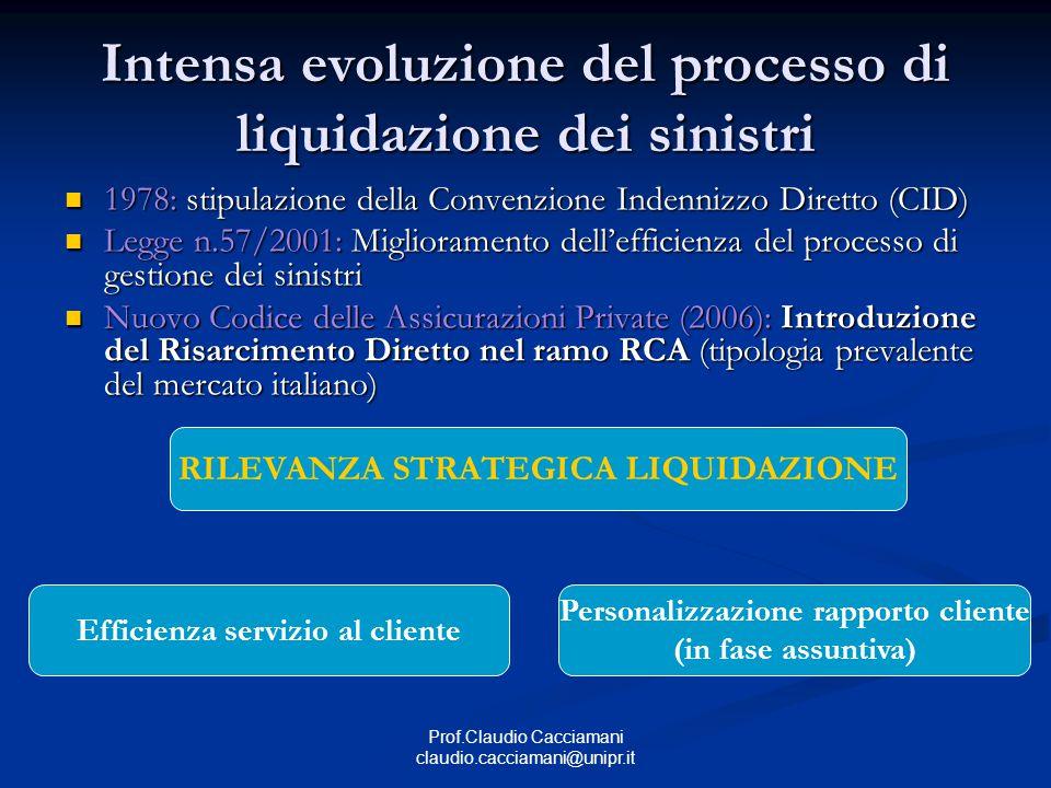 Intensa evoluzione del processo di liquidazione dei sinistri