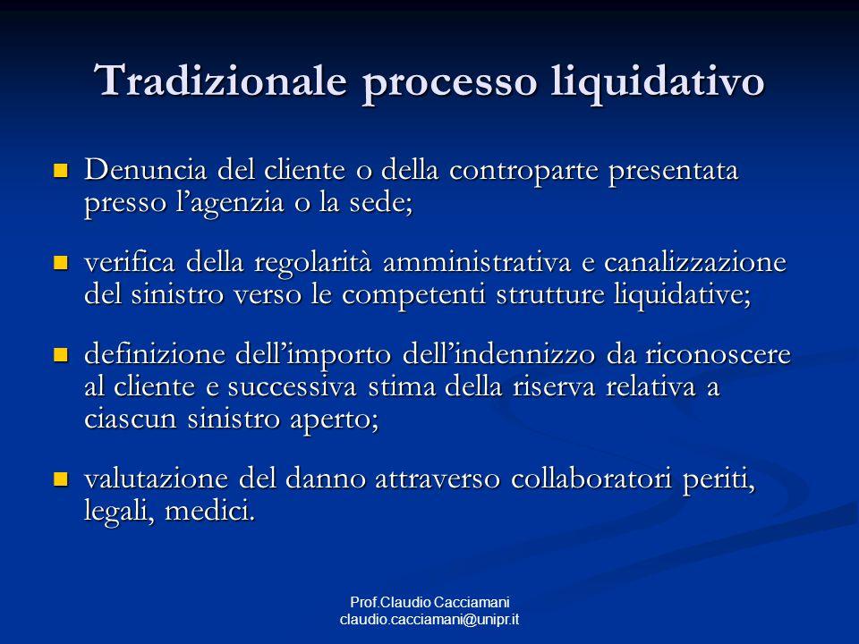 Tradizionale processo liquidativo