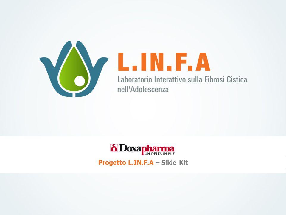 Progetto L.IN.F.A – Slide Kit