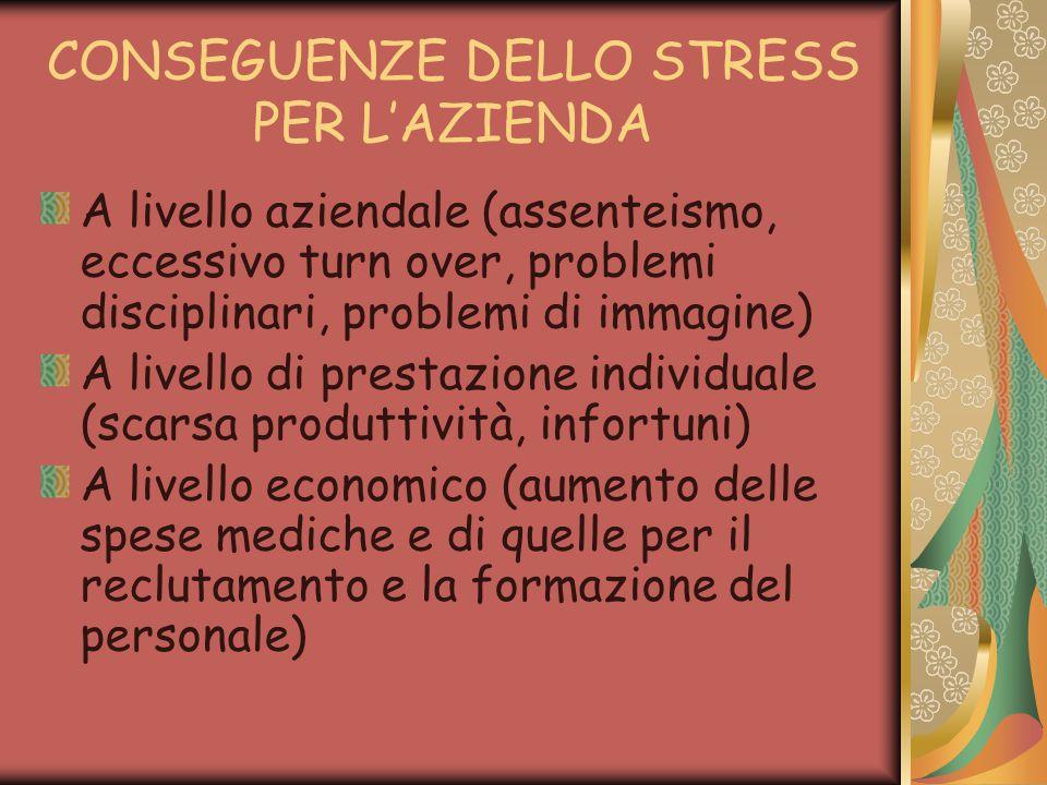 CONSEGUENZE DELLO STRESS PER L'AZIENDA