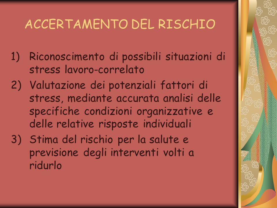 ACCERTAMENTO DEL RISCHIO