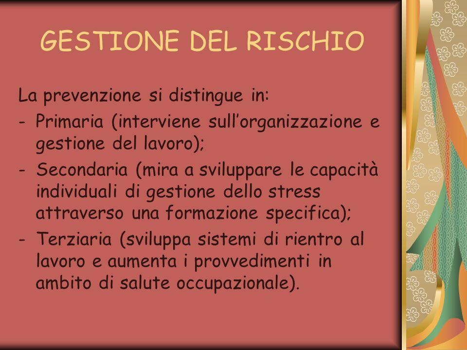 GESTIONE DEL RISCHIO La prevenzione si distingue in: