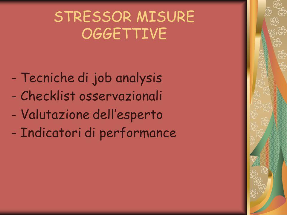 STRESSOR MISURE OGGETTIVE
