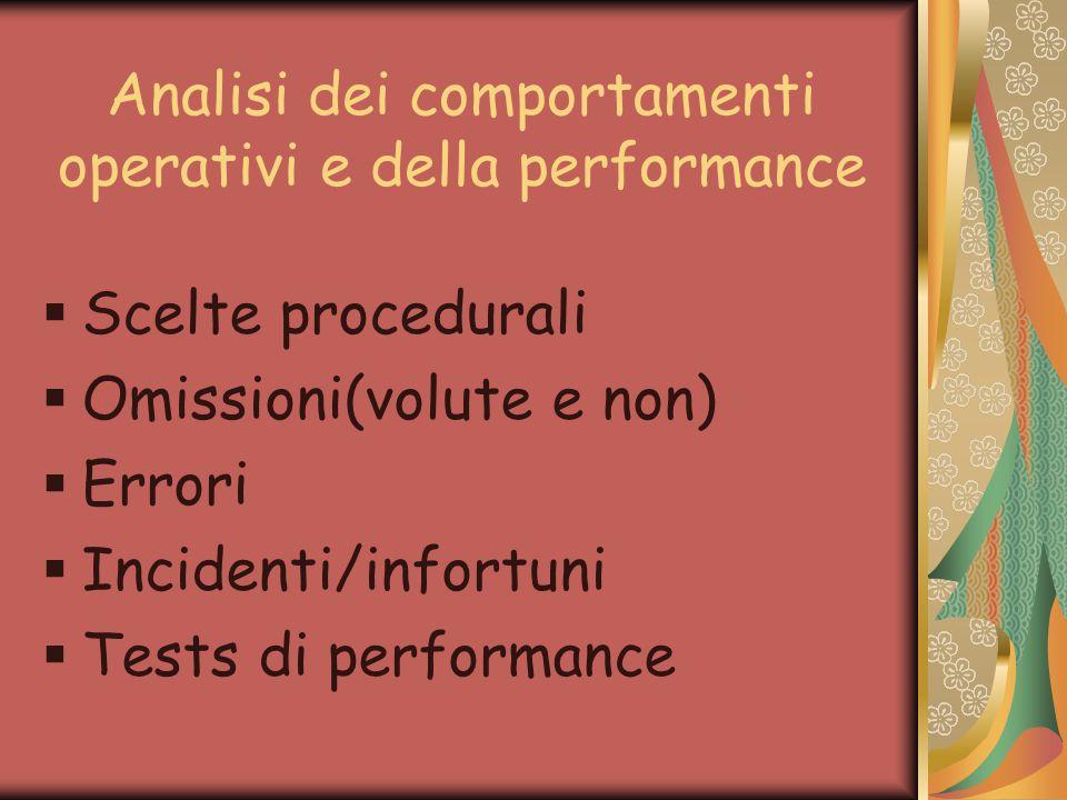 Analisi dei comportamenti operativi e della performance