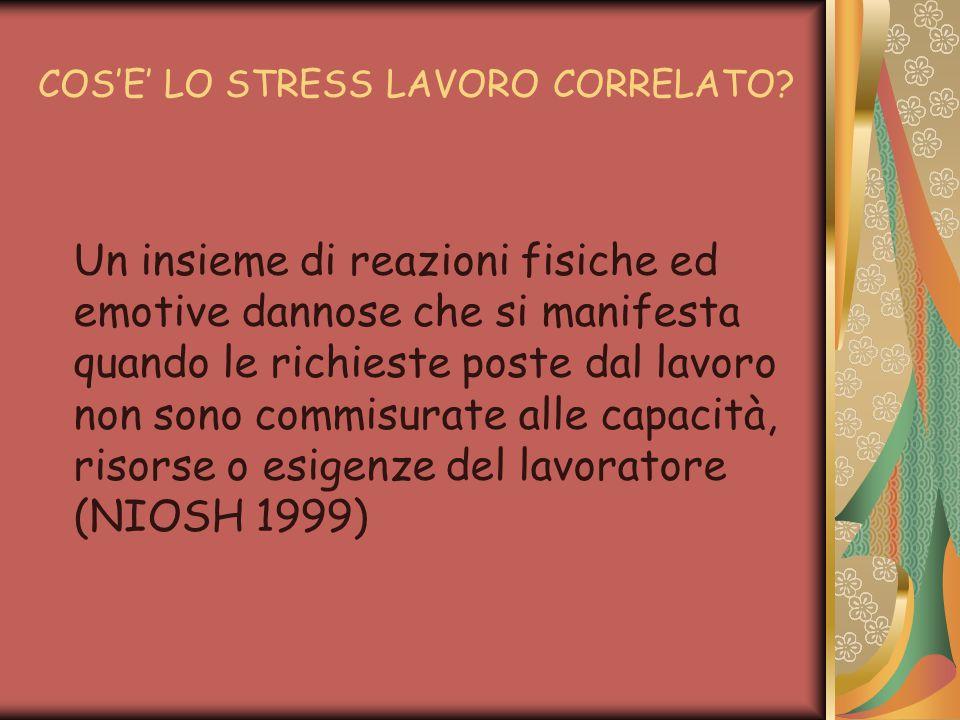 COS'E' LO STRESS LAVORO CORRELATO