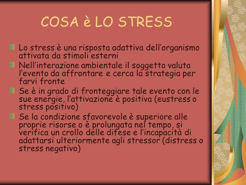 COSA è LO STRESS Lo stress è una risposta adattiva dell'organismo attivata da stimoli esterni.