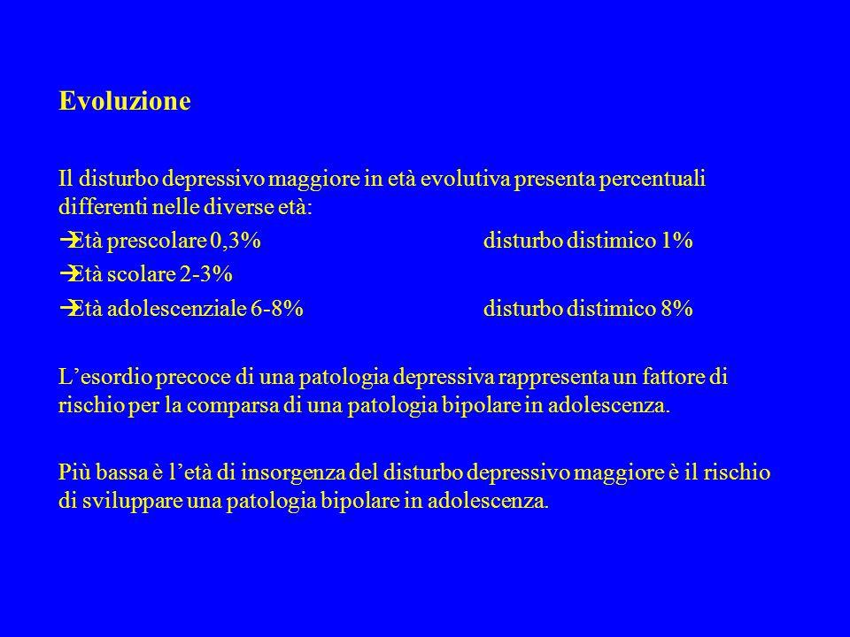 Evoluzione Il disturbo depressivo maggiore in età evolutiva presenta percentuali differenti nelle diverse età:
