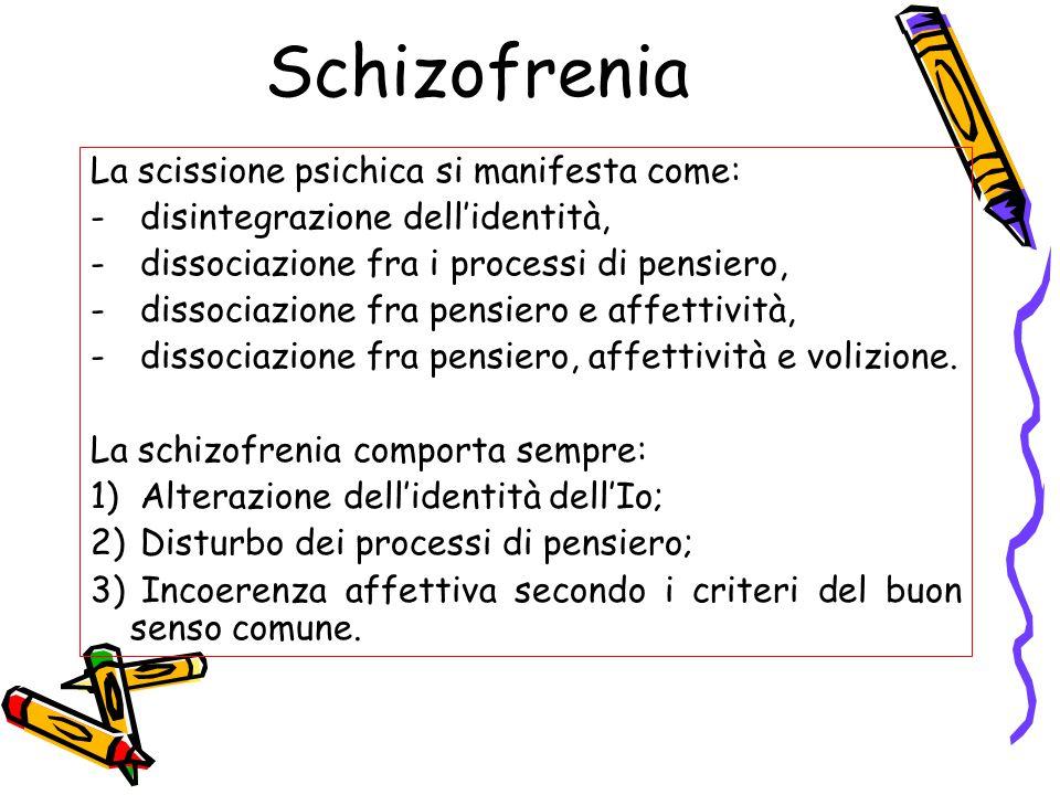 Schizofrenia La scissione psichica si manifesta come: