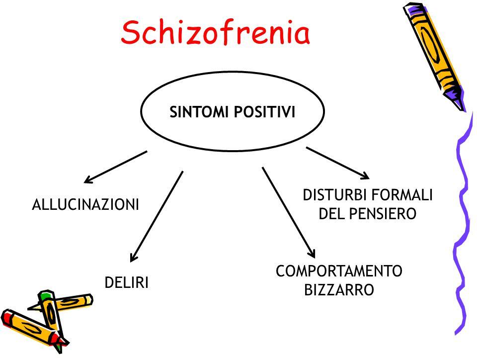 Schizofrenia SINTOMI POSITIVI ALLUCINAZIONI DISTURBI FORMALI