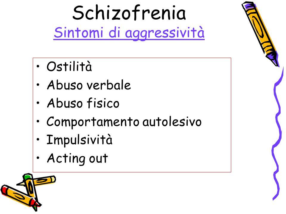Schizofrenia Sintomi di aggressività