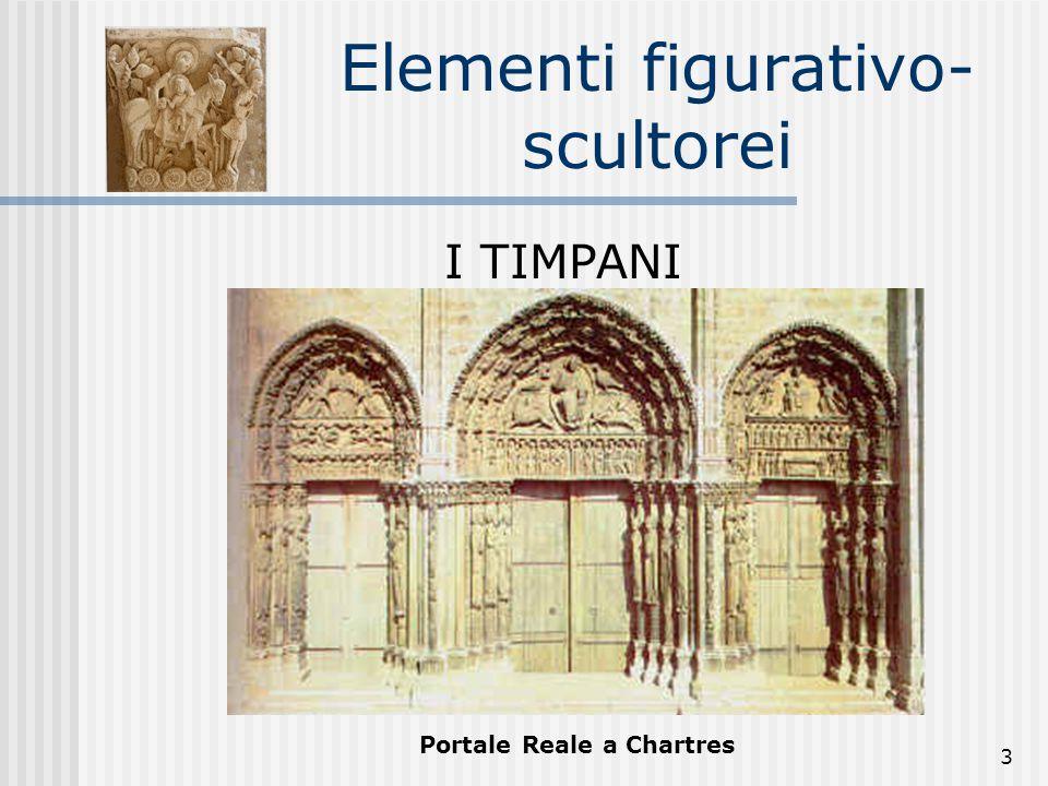 Elementi figurativo-scultorei