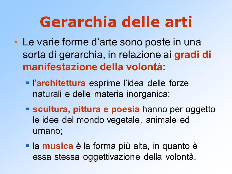 Gerarchia delle arti Le varie forme d'arte sono poste in una sorta di gerarchia, in relazione ai gradi di manifestazione della volontà: