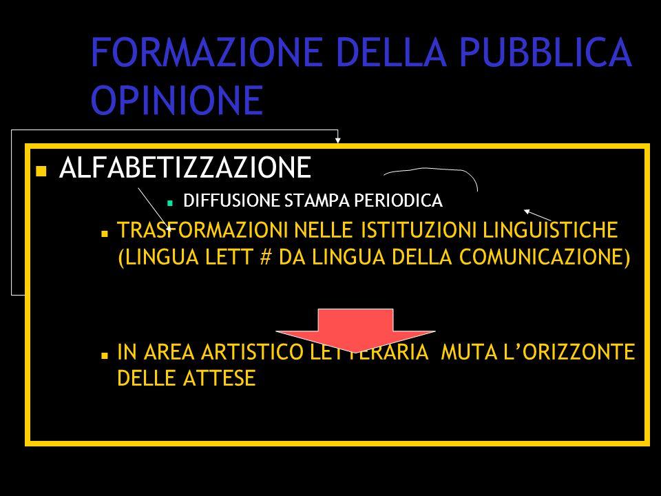 FORMAZIONE DELLA PUBBLICA OPINIONE