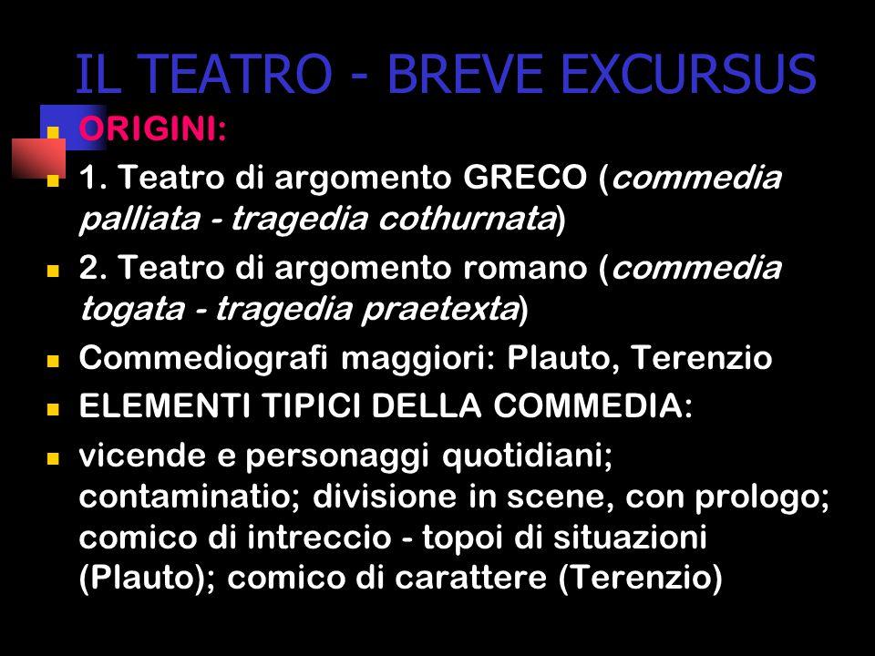 IL TEATRO - BREVE EXCURSUS