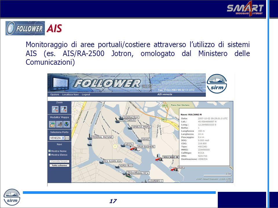 ITS-SMS Presentazione Istituzionale