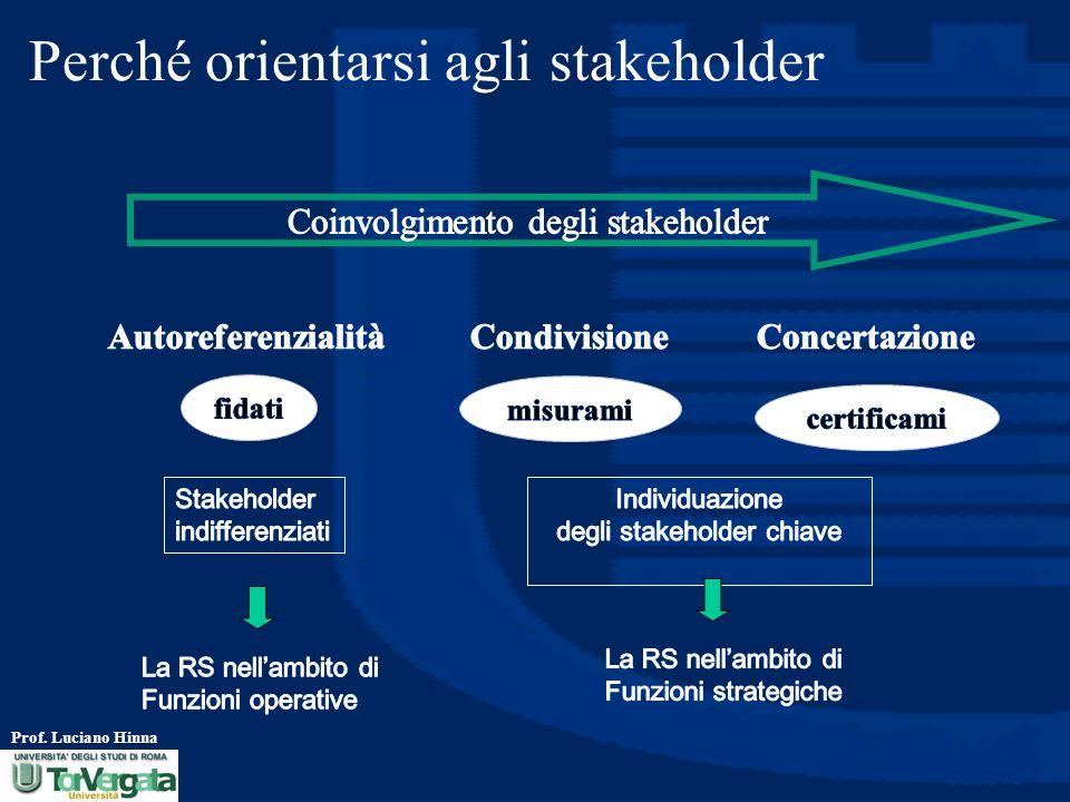 Perché orientarsi agli stakeholder