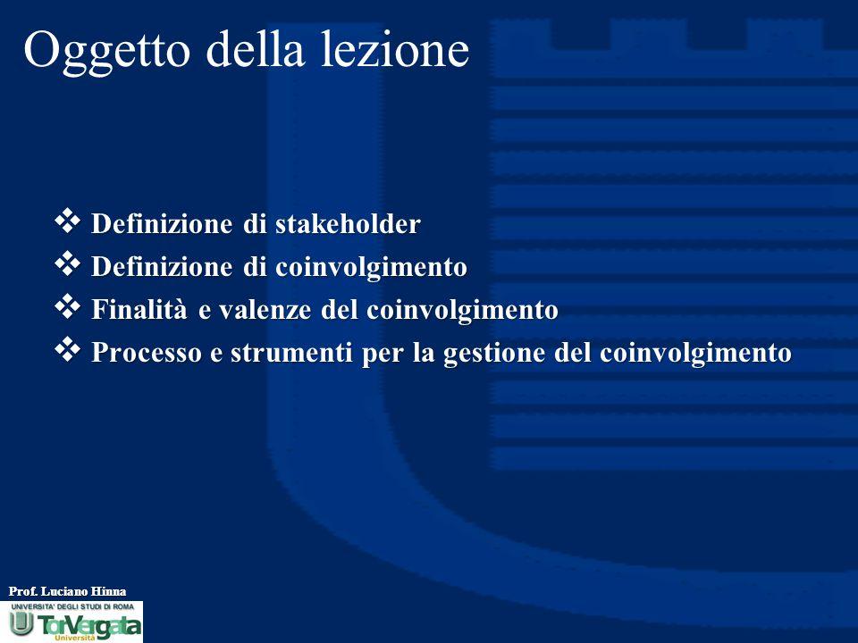 Oggetto della lezione Definizione di stakeholder