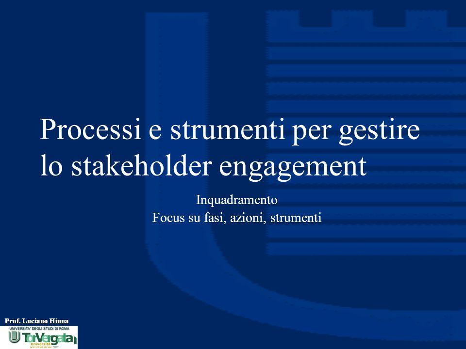 Processi e strumenti per gestire lo stakeholder engagement
