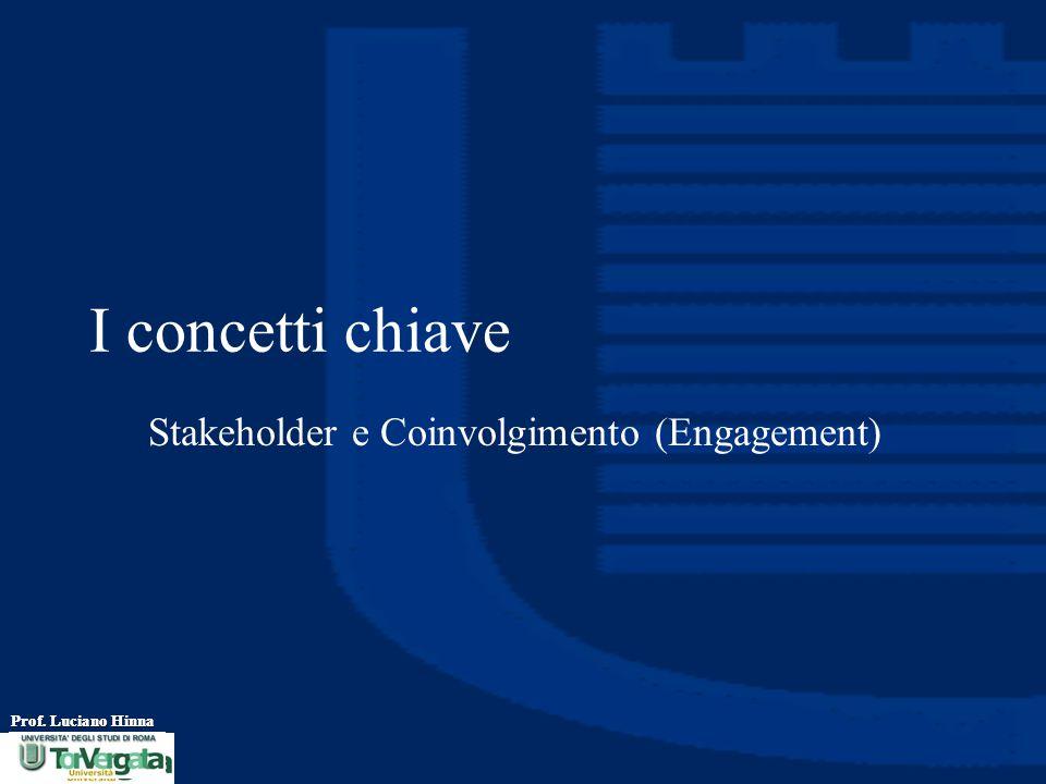 Stakeholder e Coinvolgimento (Engagement)