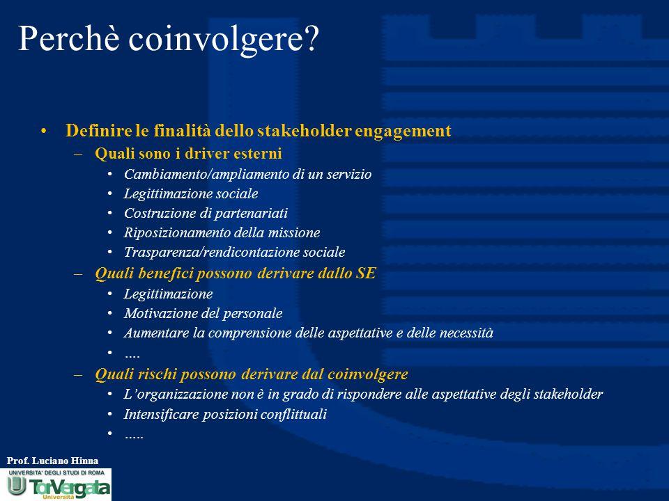 Perchè coinvolgere Definire le finalità dello stakeholder engagement