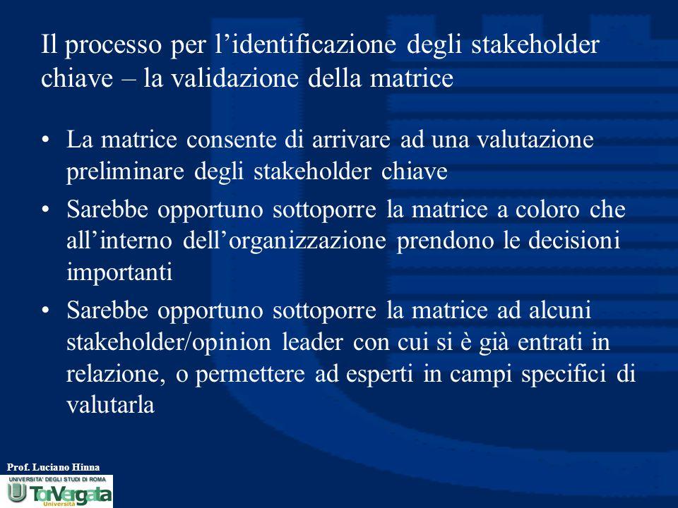 Il processo per l'identificazione degli stakeholder chiave – la validazione della matrice