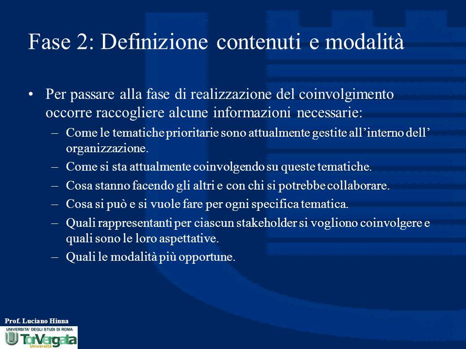 Fase 2: Definizione contenuti e modalità