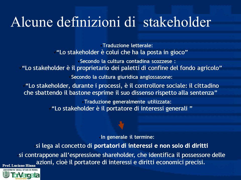 Alcune definizioni di stakeholder