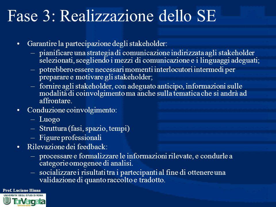 Fase 3: Realizzazione dello SE